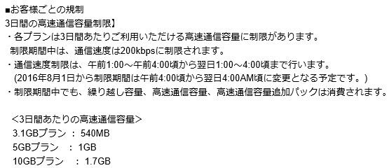 楽天モバイルの3日間速度制限