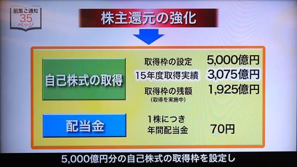 ドコモ株主総会