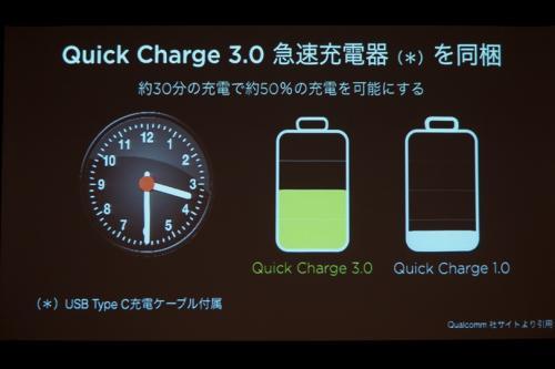 急速充電「Quick Charge 3.0」に対応