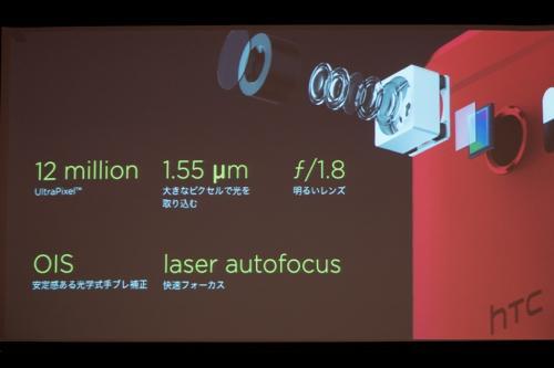 1.55μmの大きな素子、光学式手ブレ補正付きF1.8のレンズを採用