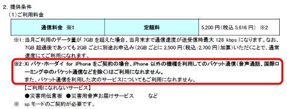 Xiパケ・ホーダイ for iPhoneの提供条件