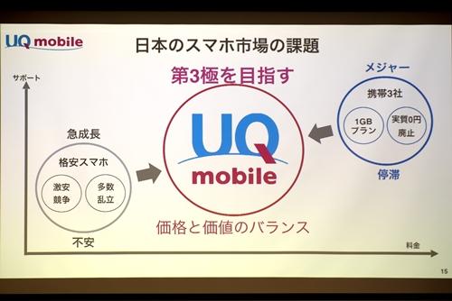 UQ mobileは「第3極を目指す」