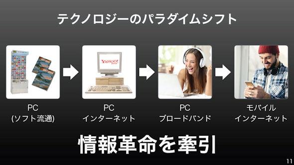 ソフトバンク、ARM買収