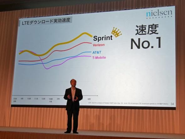 ニールセンのLTE通信速度調査