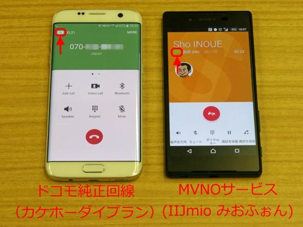 ドコモ純正回線とドコモ所属のMVNO回線との間で高音質通話