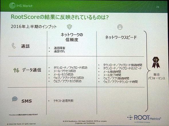 RootMetrics