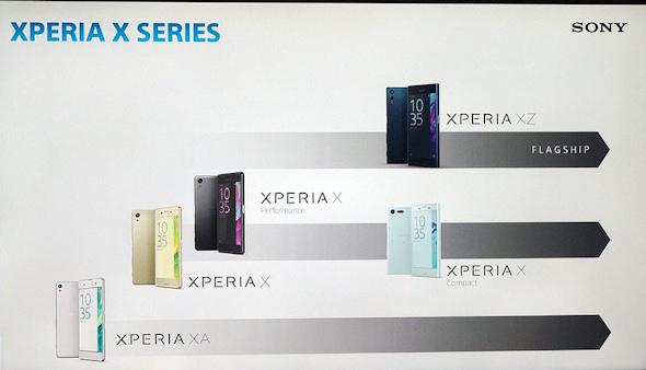 Xperia XZとXperia X Compact