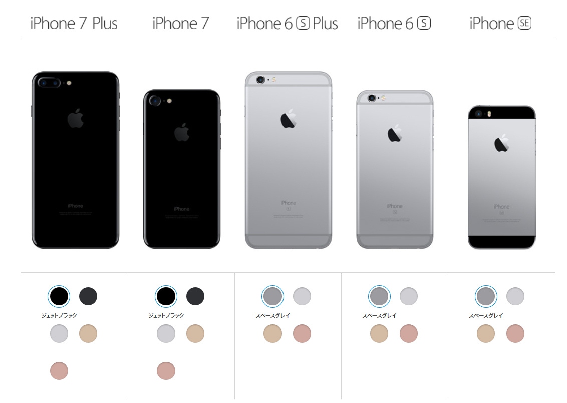 iphone 6 plus used iphone 7 7 plus はココが進化した iphone 6s 6s plusと比較する 1 2 2566