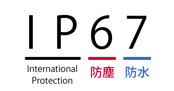 IP67の意味は防塵6防水7