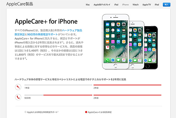 Apple Care+ for iPhone