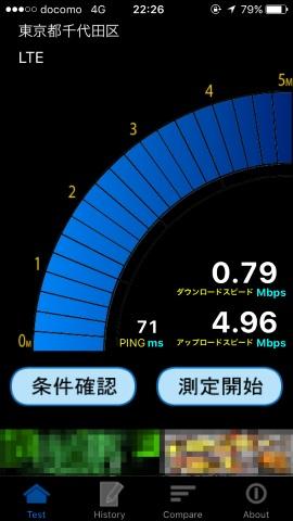 OCN モバイル ONEでの測定結果