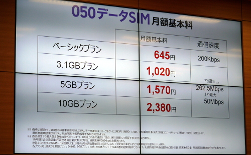 資料 050データSIM 月額基本料