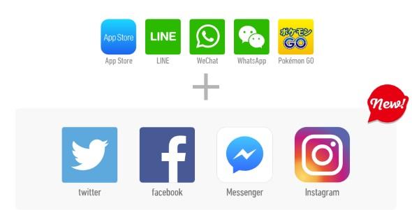12月からの「パケット無料サービス」対象のアプリ・サービスのイメージ