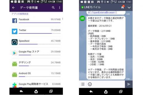 画面 アプリごとのデータ使用量とLINEモバイルのデータ残量確認