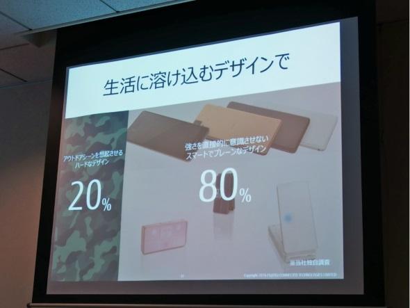 デザインに関するアンケート結果