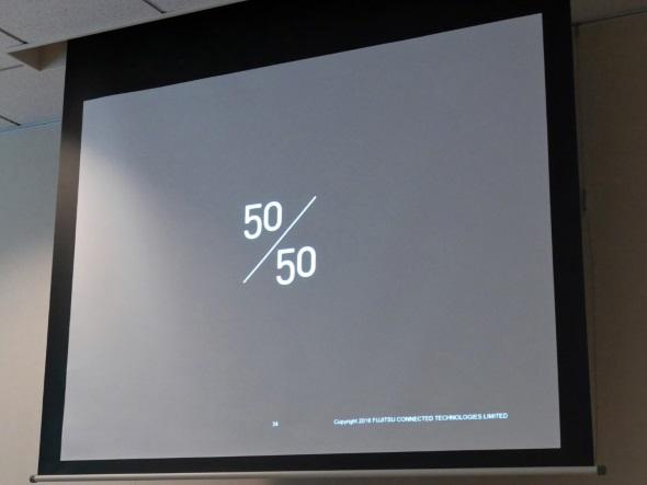 デザインコンセプトは「50/50」