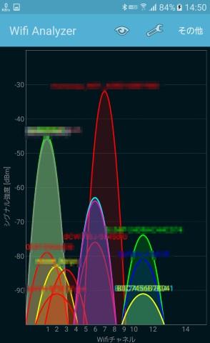都市部での無線LANアクセスポイント乱立