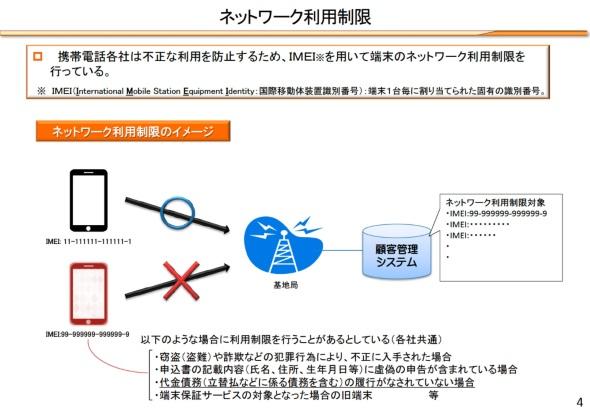 IMEIによるネットワーク利用制限