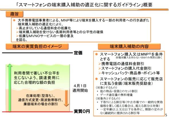 「スマートフォンの端末購入補助の適正化に関するガイドライン」の概要