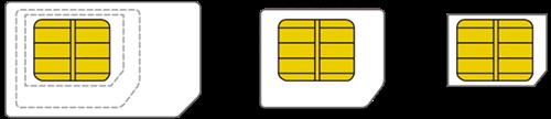 SIMカードのサイズは標準・micro・nanoの3サイズに対応