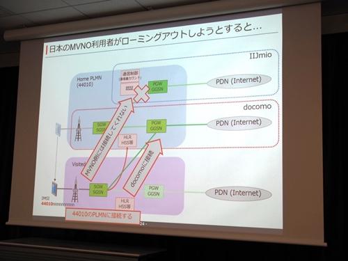資料 日本のMVNO利用者がローミングアウトしようとすると…