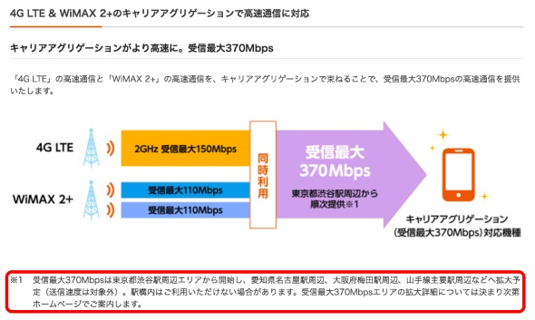 auの370Mbps対応エリアは、いまだに具体的なエリアマップで示されていない
