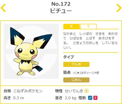 ポケモンgoの金銀アップデートはベイビィポケモンに注目 Itmedia