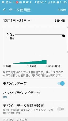 データ節約