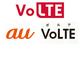MVNOとVoLTEの関係