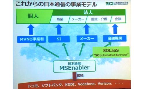 日本通信がコンシューマー市場から撤退