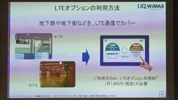 LTEオプションの概要