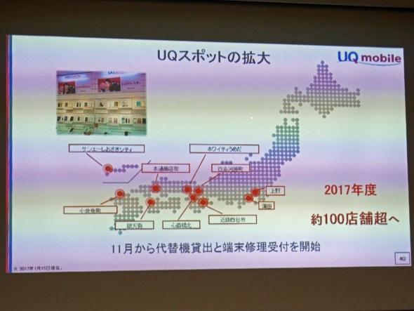 UQスポットの整備