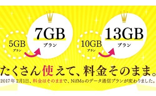 「NifMo」サービス拡充 料金変えず5GBプランが7GBに増量