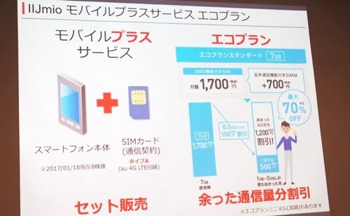 資料 IIJmio モバイルプラスサービス エコプラン