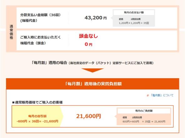 TORQUE X01の販売価格