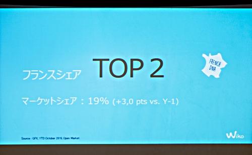 Wikoはフランスでのシェア2位を誇るモバイル端末ベンチャー企業
