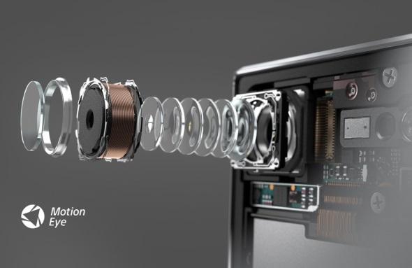 Xperia XZ Premium/XZsの「Motion Eye」