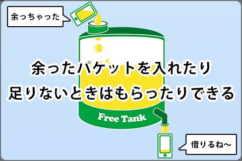 「フリータンク」のイメージ