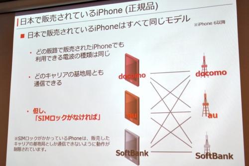 資料 日本で販売されているiPhone(正規品)