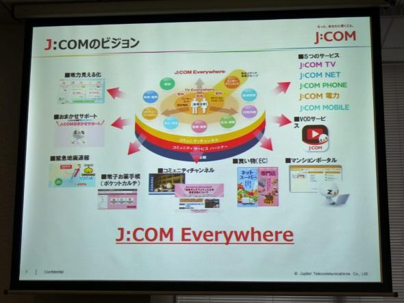 J:COM Everywhere