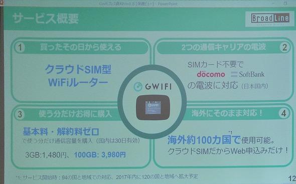 GWi-Fi
