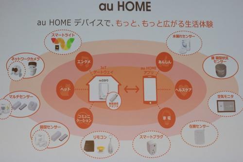 au HOMEの利用例