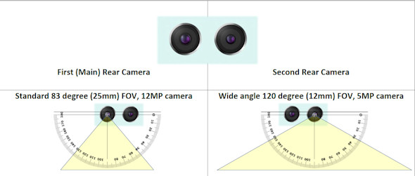 ZenFone 3、ZenFone 4比較