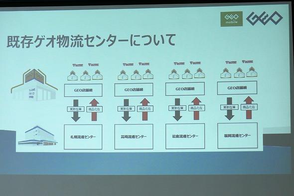 ゲオ、名古屋プロセスセンター