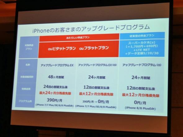 iPhoneで適用できるアップグレードプログラム一覧