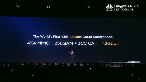 1.2Gbps対応