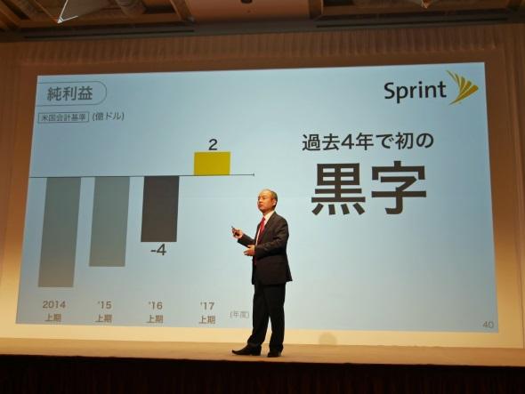 米Sprintの純利益