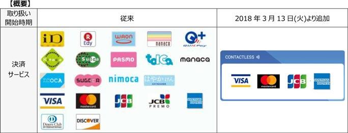 e1591936c9 [ITmedia Mobile] マクドナルドでNFC決済が可能に