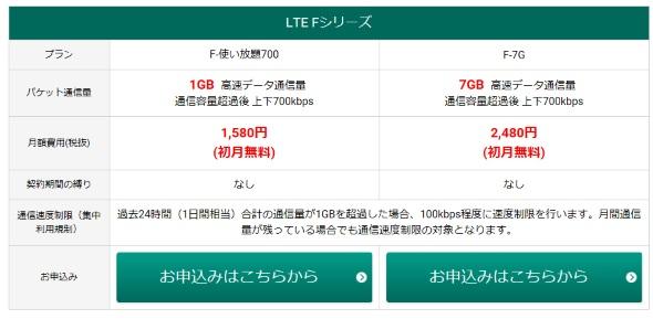 WonderLink LTE Fシリーズ