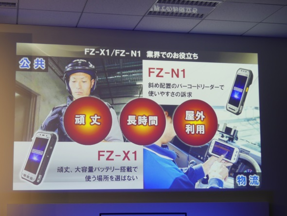 FZ-N1とFZ-X1は大人気